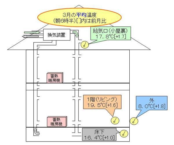201003_2