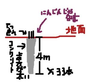 Cocolog_oekaki_2009_03_22_02_36